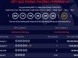 Xổ số Vietlott: Lại thêm người may mắn trúng giải thưởng Jackpot 2 với 7 tỷ đồng