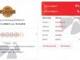 Xổ số Vietlott: Tiết lộ địa điểm phát hành vé trúng thưởng trị giá 4,5 tỷ đồng