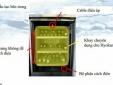 Bộ KH&CN kết hợp Nhật Bản nghiên cứu và thí nghiệm công nghệ bảo quản lạnh Hyokan