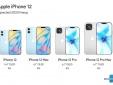Thế hệ Iphone 12 sẽ là dòng điện thoại 5G đạt chuẩn đầu tiên