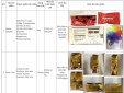 Singapore cảnh báo các sản phẩm thực phẩm chứa chất cấm