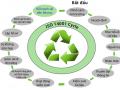 Chế biến than Quảng Ninh: Áp dụng thành công tiêu chuẩn ISO 14000