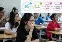 Vụ sửa điểm thi THPT ở Hà Giang: Động cơ hoàn toàn không trong sáng