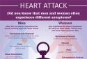 Nhồi máu cơ tim – sát thủ số một và những triệu chứng cần lưu ý