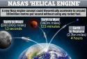 Động cơ tên lửa không cần nhiên liệu chỉ trong một giây có thể lên tới Mặt Trăng