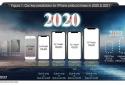 Tiến tới tương lai không dây an toàn, Apple khai tử cổng Lightning trên iPhone 2021