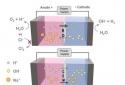 Công nghệ màng lọc RO: Loại bỏ muối khỏi nước để 'tách' nước biển thành nhiên liệu