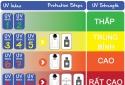 Chỉ số tia UV lên cao tại nhiều địa phương, làm sao để phòng tránh tác hại tới sức khỏe