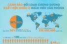 [INFOGRAPHIC] Rối loạn cương dương: Thành phố gấp 13 lần nông thôn
