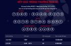 Xổ số mới của Vietlott 'gây sốt' với gần 3,6 nghìn người trúng thưởng