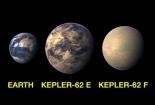 Phát hiện 3 'bản sao' của Trái đất ngoài hệ Mặt trời