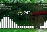 Dự báo thời tiết hôm nay (11/12): Miền Bắc thời tiết tốt, Nam bộ mưa