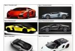 Thu hồi mẫu xe Lamborghini có thể 'bốc hỏa'
