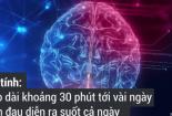 Ba loại đau đầu phổ biến nhưng không phải ai cũng biết