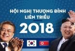 Lãnh đạo Hàn Quốc - Triều Tiên và bước chân lịch sử