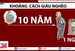 Triệu phú Việt Nam tăng nhanh hàng đầu thế giới