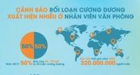 http://vietq.vn/inforgraphic-roi-loan-cuong-duong-thanh-pho-gap-13-lan-nong-thon-d121825.html.photo