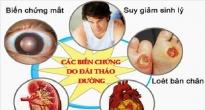 http://vietq.vn/che-do-an-khong-hop-ly-la-nguyen-nhan-hang-dau-gay-dai-thao-duong-d133477.html