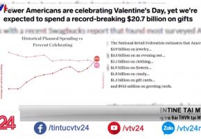 Người Mỹ chi tiêu như thế nào trong ngày Valentine?