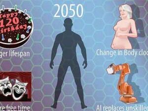 Năm 2050 con người sẽ sống lâu hơn