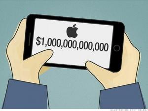 Apple sẽ sớm trở thành công ty nghìn tỷ đô?