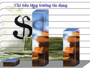 Từ ngày 1/2/2015: Ngân hàng nhà nước sẽ điều chỉnh gì lớn?