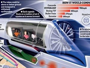 Sắp có tàu chở khách siêu khủng, tốc độ 1.100km/h