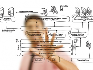 5 công cụ năng suất hữu dụng cho các doanh nghiệp