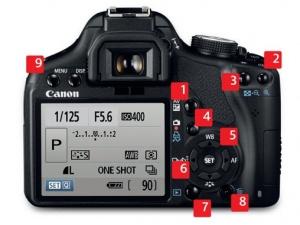 Kỹ thuật sử dụng máy ảnh DSLR: 10 đặc điểm mà người dùng nào cũng cần lưu ý
