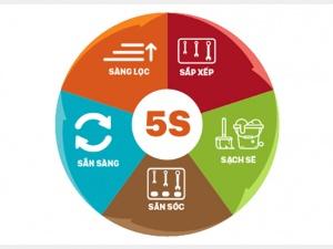 Hiệu quả từ việc áp dụng mô hình 5S trong hoạt động quản lý, sản xuất