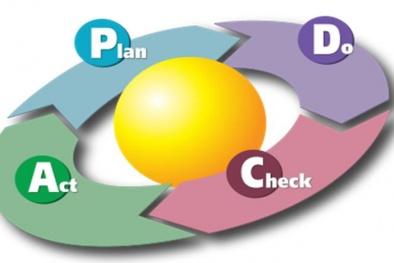Cải tiến kinh doanh với hệ thống quản lý tiêu chuẩn