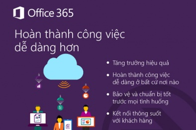 Office 365 ProPlus gia tăng chất lượng học và đào tạo