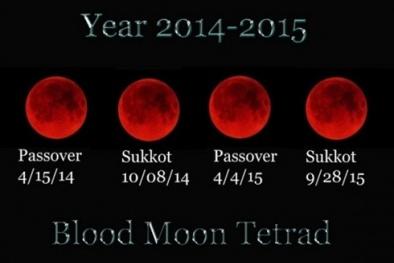 Những hiện tượng mặt trăng kỳ thú