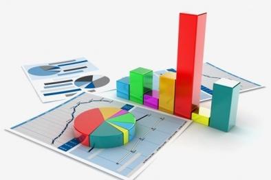 Áp dụng các công cụ thống kê trong kiểm soát chất lượng