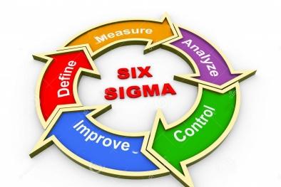 Khóa học 'Chuyên gia thực hành 6 Sigma đai đen'
