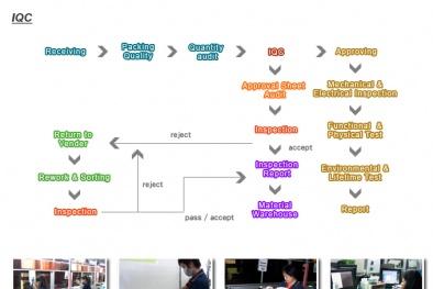 Hoạt động của nhóm sáng tạo IQC trong nâng cao năng suất chất lượng
