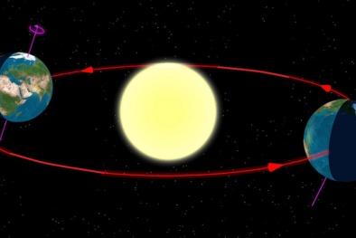 Equinox - câu chuyện thổi phồng của hiện tượng ngày dài bằng đêm