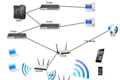 TP.HCM sắp phủ sóng wifi miễn phí trên toàn địa bàn