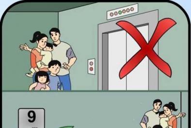Kỹ năng ngăn ngừa hỏa hoạn trong gia đình