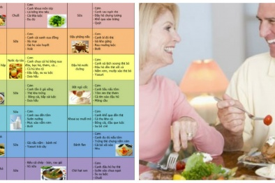 Thực đơn cả tuần bổ dưỡng, khỏe mạnh cho người già