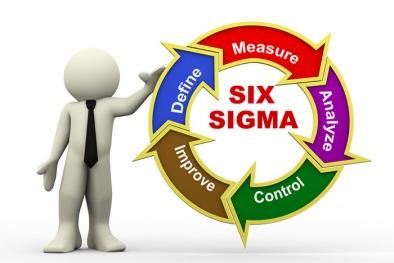 Những khó khăn DN thường gặp phải khi áp dụng Lean Six Sigma