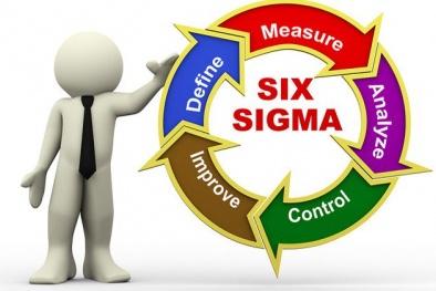 Tại sao các doanh nghiệp cần áp dụng Six Sigma?