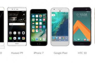 So sánh kích cỡ của  iPhone 7 với loạt smartphone 'khủng'