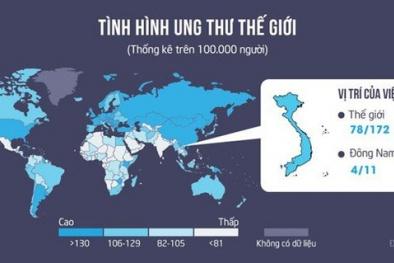 PGS- TS Trần Văn Thuấn nhấn mạnh nguyên nhân hàng đầu gây ung thư