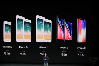 iPhone X: Về Việt Nam, giá iPhone X bằng tiền mua một chiếc xe tay ga 'xịn'