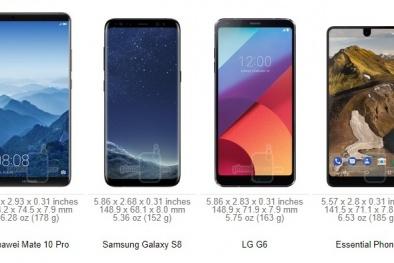 Huawei Mate 10 Pro và Galaxy Note 8, iPhone X: Điện thoại nào lớn nhất?