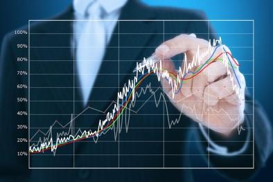 Dự đoán thị trường chứng khoán 20/10: Tiếp tục gia tăng
