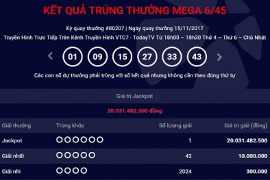 Xổ số Vietlott: Khách hàng trúng Jackpot hơn 20 tỷ đồng ngày hôm qua đến từ Hà Nội?