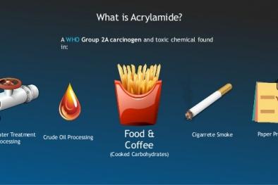 Hóa chất trong xà phòng, bao bì thực phẩm và chất kết dính có thể gây ung thư