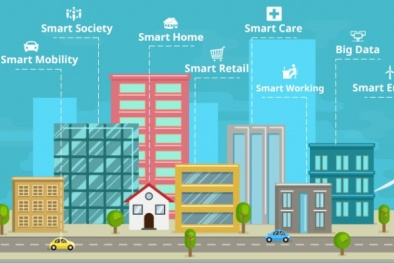 Xây dựng thành phố thông minh: Giải pháp từ mô hình đối tác công-tư